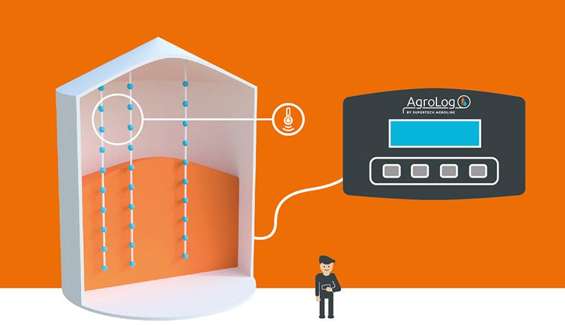 Měřící přenosný panel Agrolog TMS 200 - terminál pro měření teploty v silech a obilních skladech