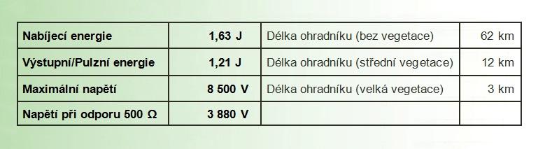 Technické parametry Olli 122B