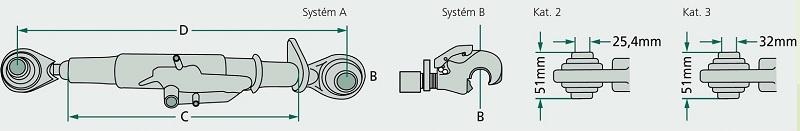 Schéma třetího bodu pro přední hydrauliku