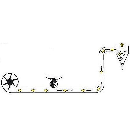 Pneumatický dopravník a sestava potrubí na plnění krmiv do sila La Gée o výšce 5,73 m