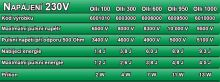OLLI 100 síťový zdroj napětí pro elektrický ohradník