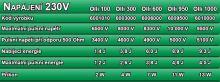 OLLI 600 síťový zdroj napětí pro elektrický ohradník