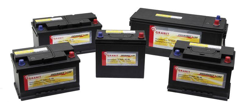 Startovací baterie Granit 12V / 74 Ah