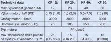 Vzduchová předčistička obilí KF-20 Kongskilde