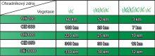 OLLI 300 síťový zdroj napětí pro elektrický ohradník